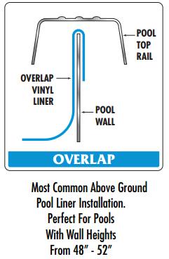 18 X 33 Oval Liberty Pattern 54 Quot Uni Bead Pool Liners